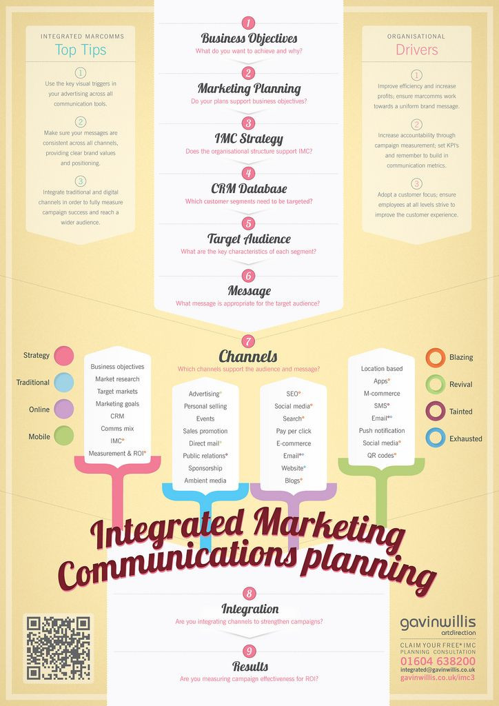Social Media Strategy Plan Template S social Media Strategy Template