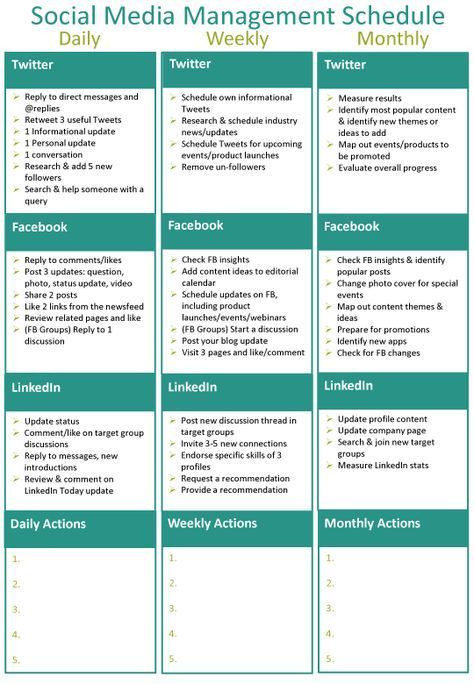 Social Media Strategy Plan Template S social Media Strategy Template social