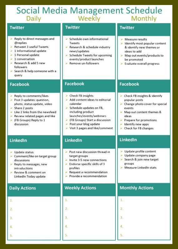 Social Media Strategy Plan Template social Media Class the Concept Of Word Of Mouth