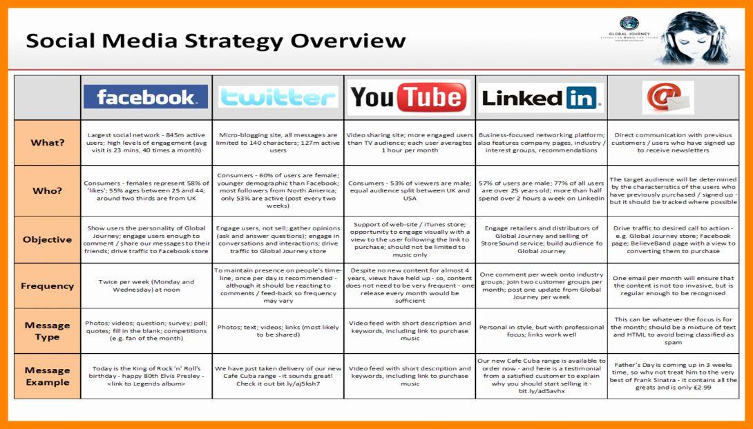 Social Media Strategy Plan Template social Media Proposal Template Awesome 17 social Media