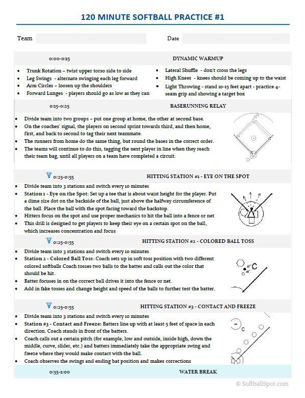 Softball Practice Plan Template Essential Baseball Practice Plans