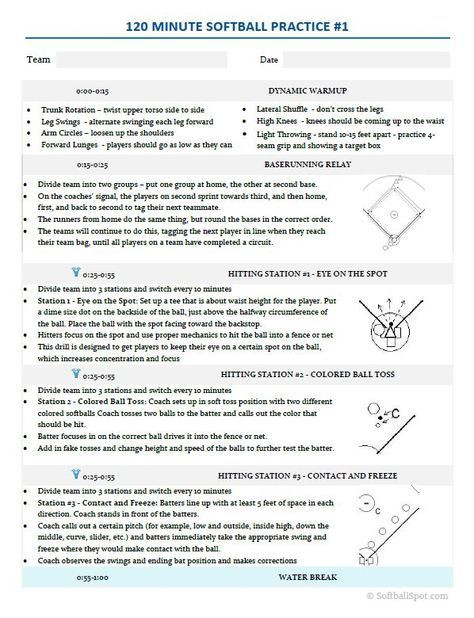 Softball Practice Plan Template Essential softball Practice Plans softball Spot