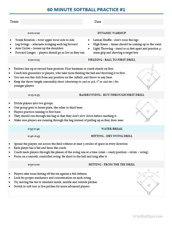 Softball Practice Plan Template Essential softball Practice Plans — softball Spot