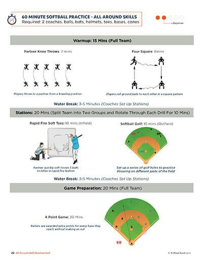 Softball Practice Plan Template top 25 softball Fielding Drills