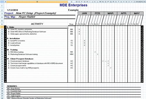 Software Implementation Plan Template Excel Implementation Plan Template Excel Awesome Index Cdn 1
