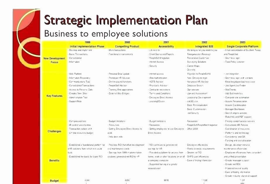 Software Implementation Plan Template Excel software Implementation Plan Template Excel Fresh Business