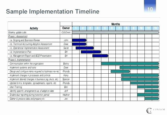 Software Implementation Plan Template Excel software Implementation Plan Template Excel Fresh