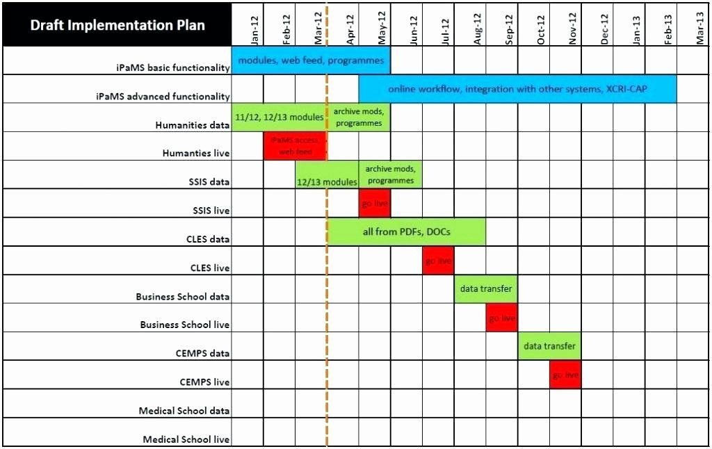 Software Implementation Plan Template Excel software Implementation Plan Template Excel Inspirational