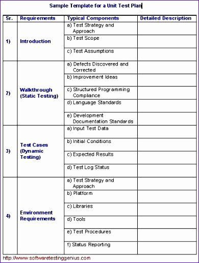 Software Test Plan Template Excel Pin On Example Professional Project Plan Templates