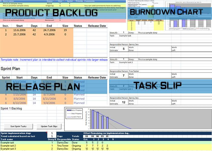Sprint Planning Template Download Scrum Product Backlog Template Excel Xlstemplates