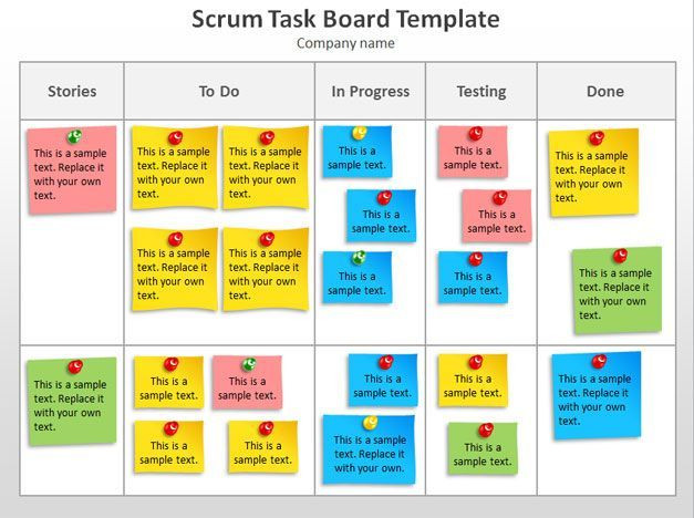 Sprint Planning Template Pin On Scrum Pm