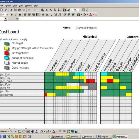Staff Capacity Planning Template Excel Pin by Rage On Project Management In 2020