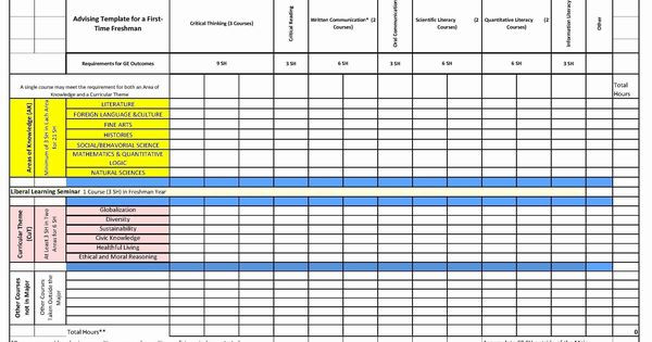 Staff Capacity Planning Template Excel Staff Capacity Planning Template Excel