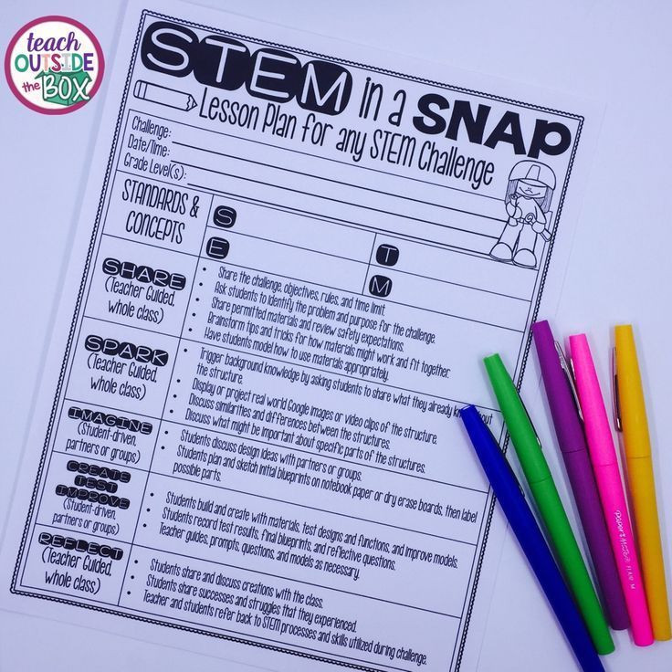 Stem Lesson Plan Template Free Stem Challenge Lesson Plan Guides You Through Any