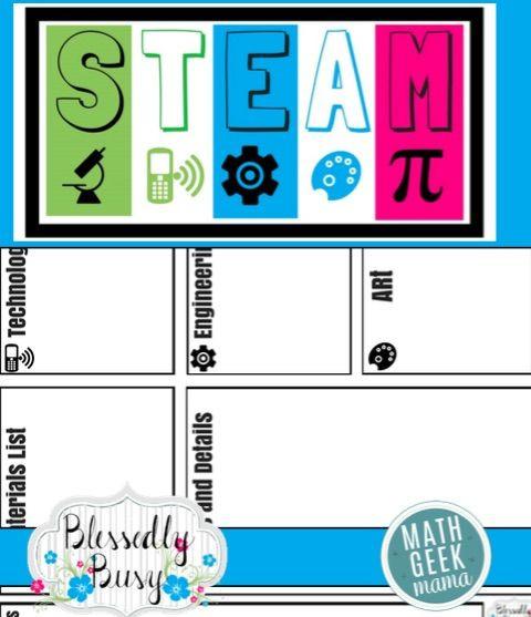Stem Lesson Plan Template Planning Stem Lessons Guide