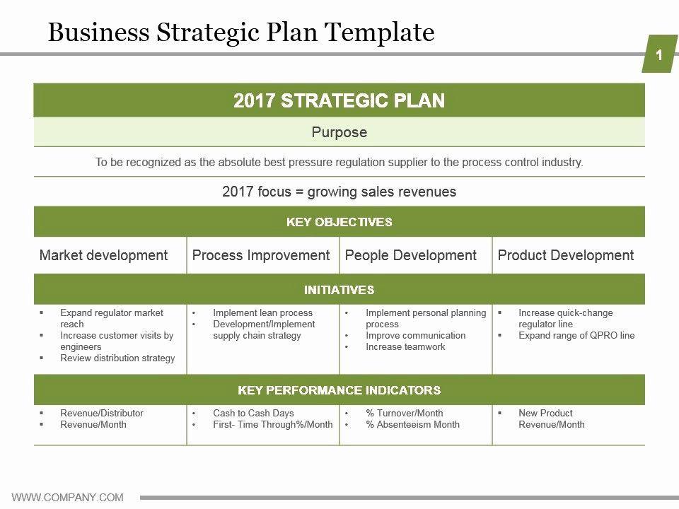 Strat Plan Powerpoint Template Strategic Plan Powerpoint Template Elegant Business
