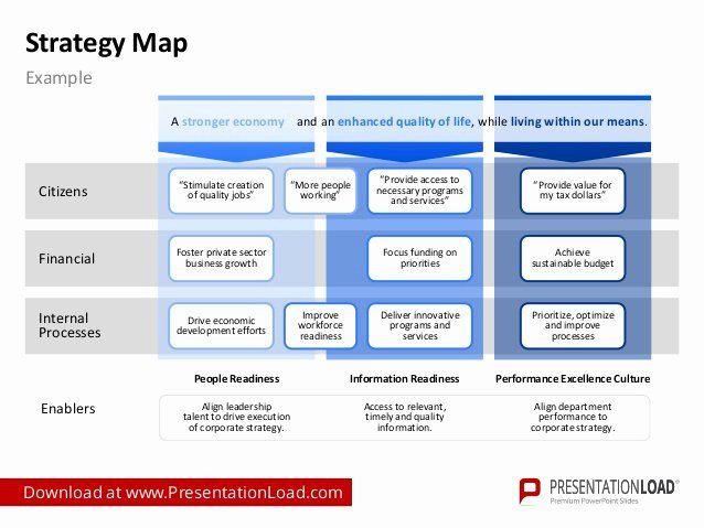 Strat Plan Powerpoint Template Strategic Plan Powerpoint Template Inspirational Strategy