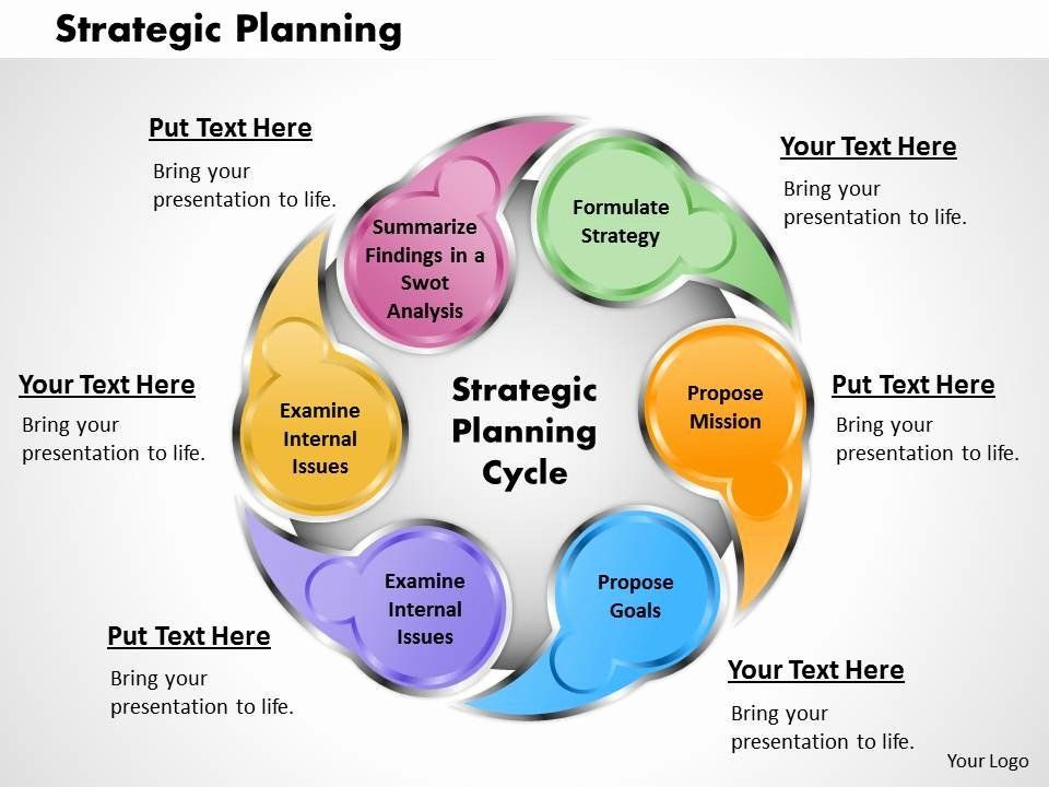Strat Plan Powerpoint Template Strategy Plan Template Powerpoint Beautiful Strategic