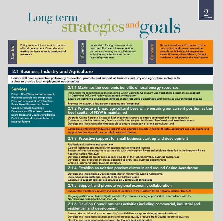 Strategic Plan for Nonprofits Template Example Of A Well organized Strategic Plan for A Non Profit