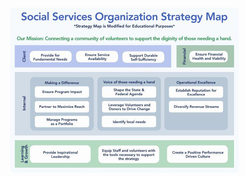 Strategic Plan for Nonprofits Template Nonprofit Strategic Plan Template Best A Plete Strategy