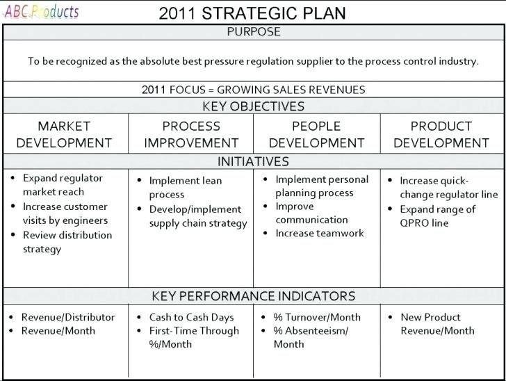 Strategic Plan for Nonprofits Template Strategic Plan Template for Nonprofits Free Large Size