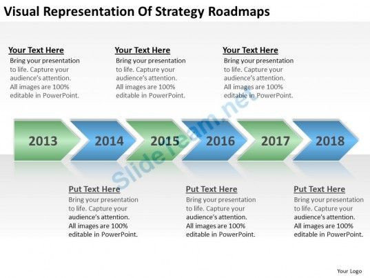 Strategic Plan Powerpoint Template Business Flowcharts Visual Representation Strategy
