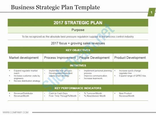 Strategic Plan Powerpoint Template Strategy Plan Template Powerpoint Luxury 13 Best Strategy