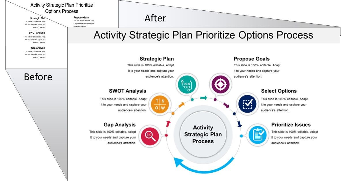 Strategic Plan Ppt Template Activity Strategic Plan Process Template Slideteam In 2020