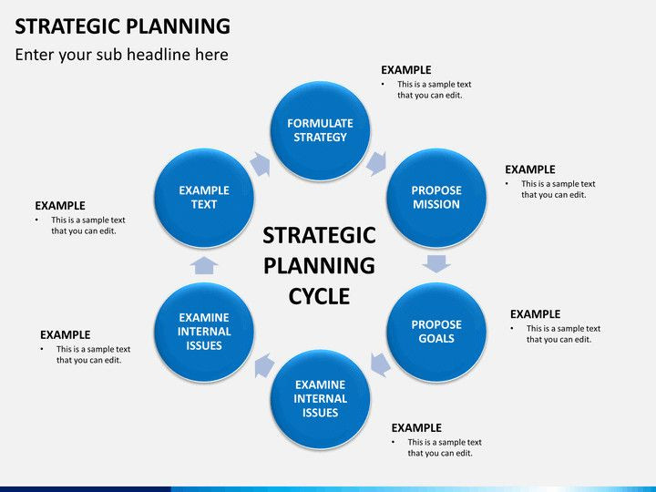 Strategic Plan Ppt Template Strategic Plan Powerpoint Template Best Strategic