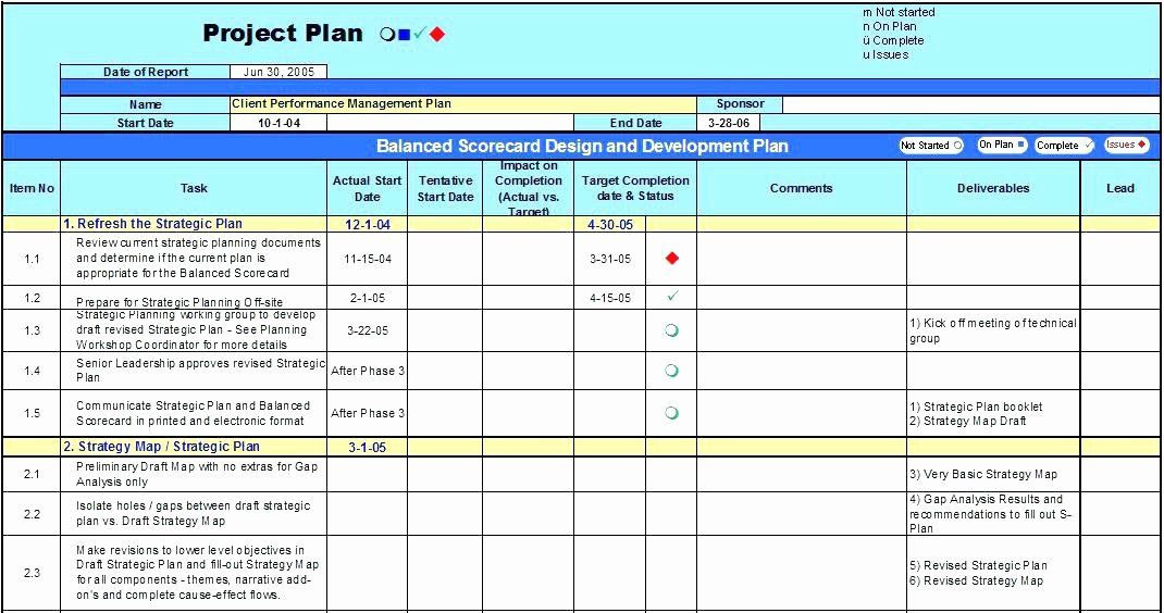 Strategic Plan Template Excel Project Execution Plan Template Excel Awesome Free Project