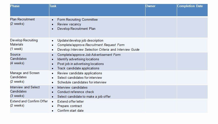 Strategic Plan Template Excel Recruiting Strategic Plan Template Unique Recruitment