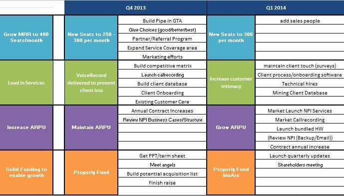Strategic Plan Template Excel Strategic Plan Template Excel Awesome Strategic Plan In