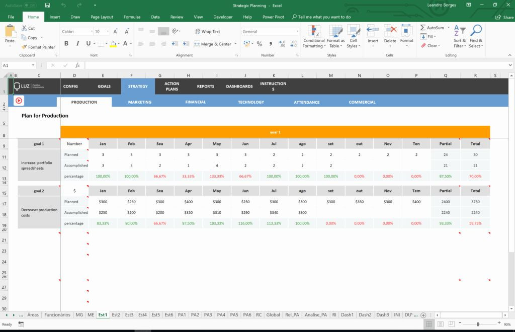 Strategic Plan Template Excel Strategic Planning Template Excel Elegant Strategic Plan