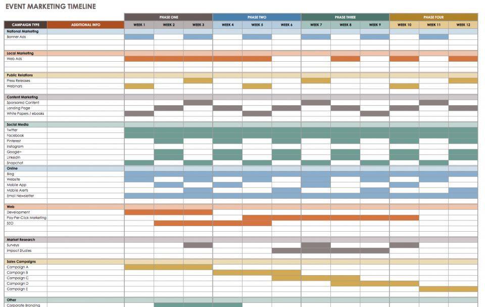 Strategic Plan Timeline Template Free Blank Timeline Templates Smartsheet