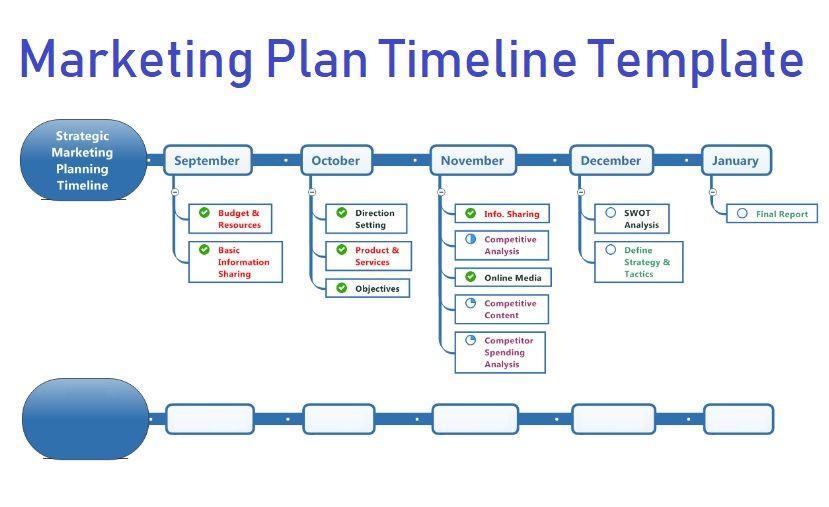 Strategic Plan Timeline Template Marketing Plan Timeline Template