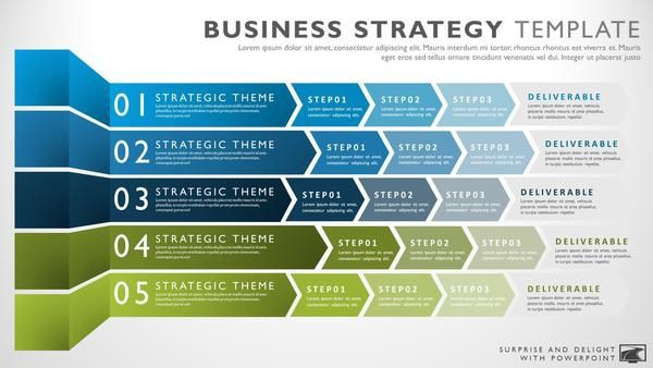 Strategic Plan Timeline Template Pin On Strategy Templates