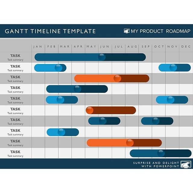Strategic Plan Timeline Template Product Roadmap Powerpoint Timeline Infographic