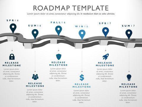 Strategic Plan Timeline Template Six Phase Strategic Product Timeline Roadmap Presentation