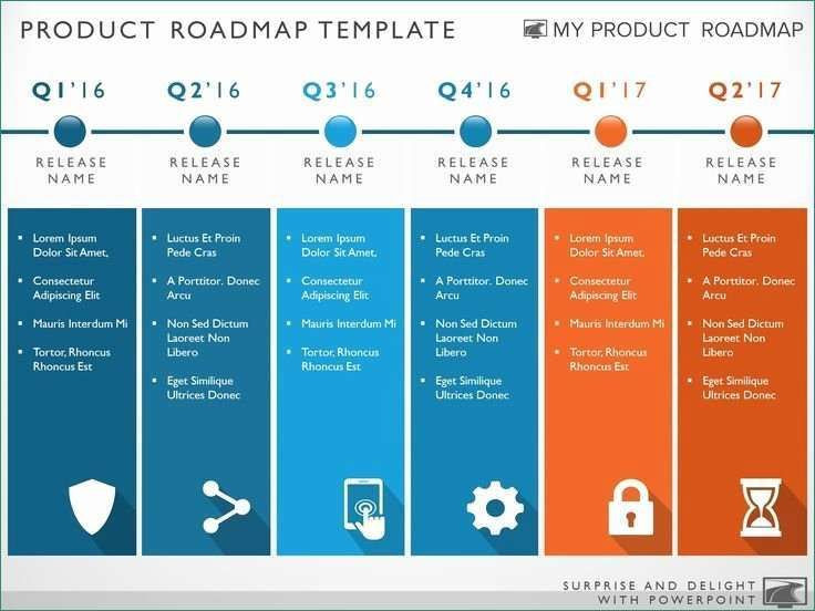 Strategic Plan Timeline Template Strategic Roadmap Template Powerpoint that May Beautifully