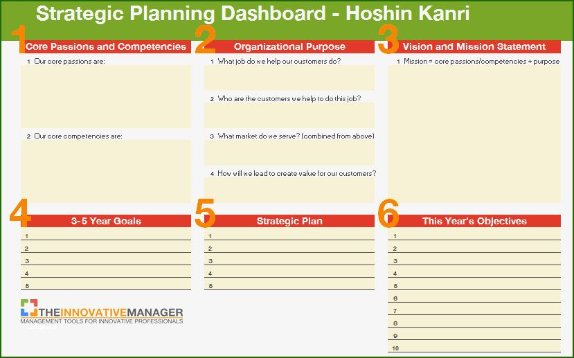 Strategic Planning Template Excel 15 Ideal Strategic Plan Template Excel In 2020 In 2020