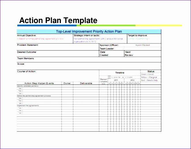 Strategic Planning Template Excel Luxury Strategic Planning Template Excel In 2020