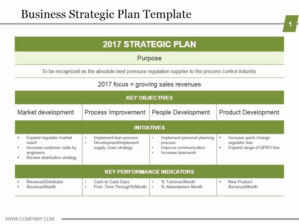 Strategic Planning Template Free Strategic Plan Powerpoint Template Elegant Business