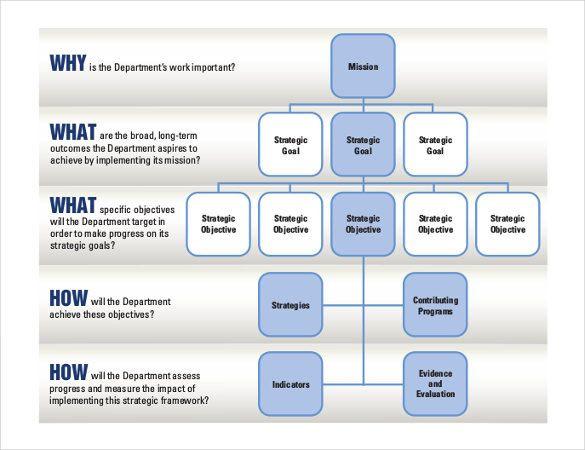 Strategic Planning Template Word 11 Free Strategic Plan Templates