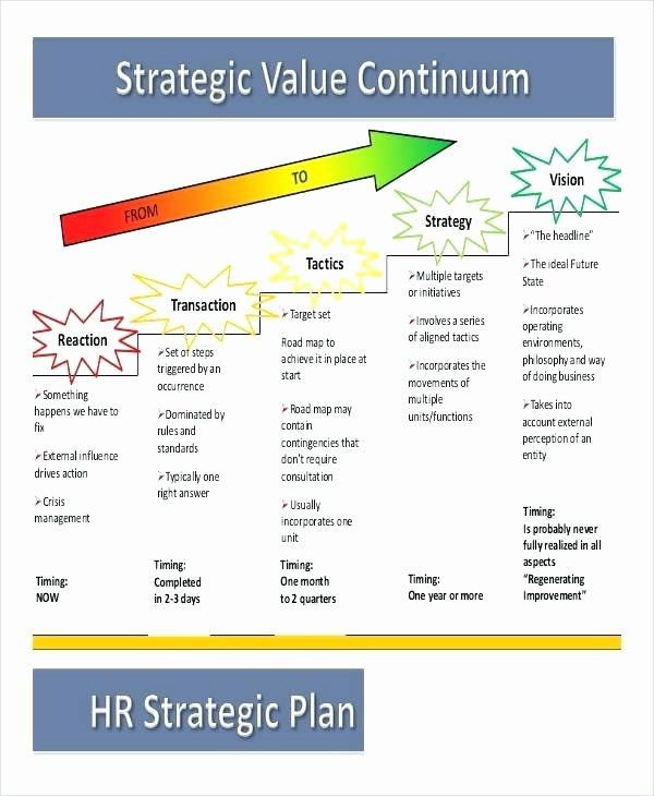 Strategic Planning Template Word Free Strategic Plan Template Inspirational Business Plan Vs