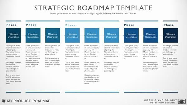 Strategy Planning Template Ppt Strategic Planning Template Ppt Awesome Browse Our