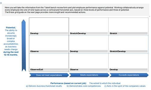 Succession Planning Template Free Succession Planning Template Excel Succession Planning