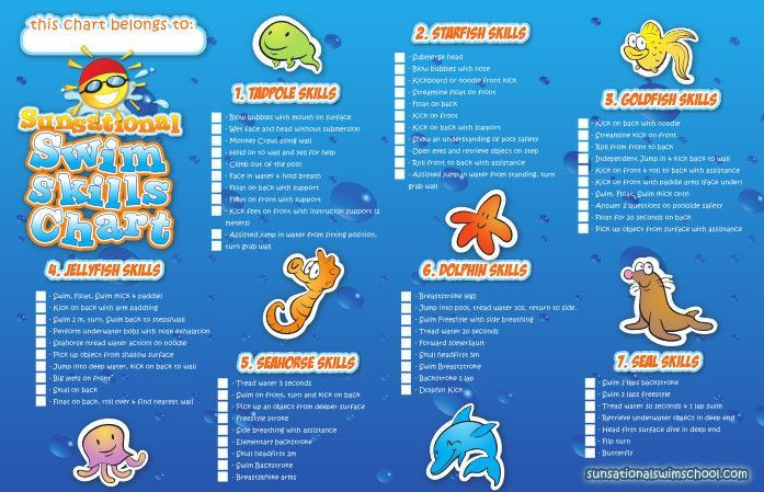 Swim Lesson Plan Template Pin On Baby