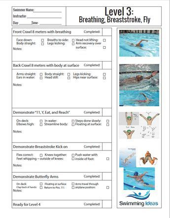 Swim Lesson Plan Template Pin On Swimming Lessons