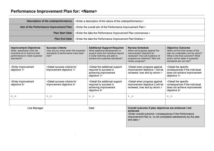 Template for Performance Improvement Plan Performance Improvement Plan Template 01