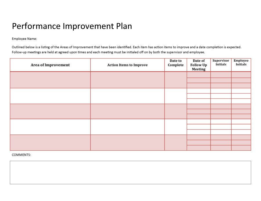 Template for Performance Improvement Plan Performance Improvement Plan Template 31